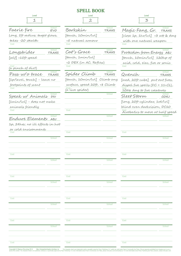 picture about Pathfinder Printable Spell List known as Dyslexic Temperament Sheets